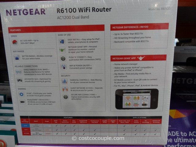 Netgear R6100 Wifi Router Costco 4